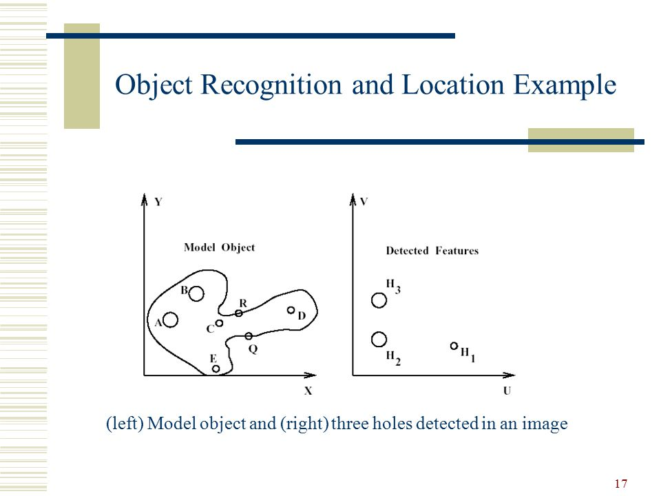 Object Recognition and Location Example