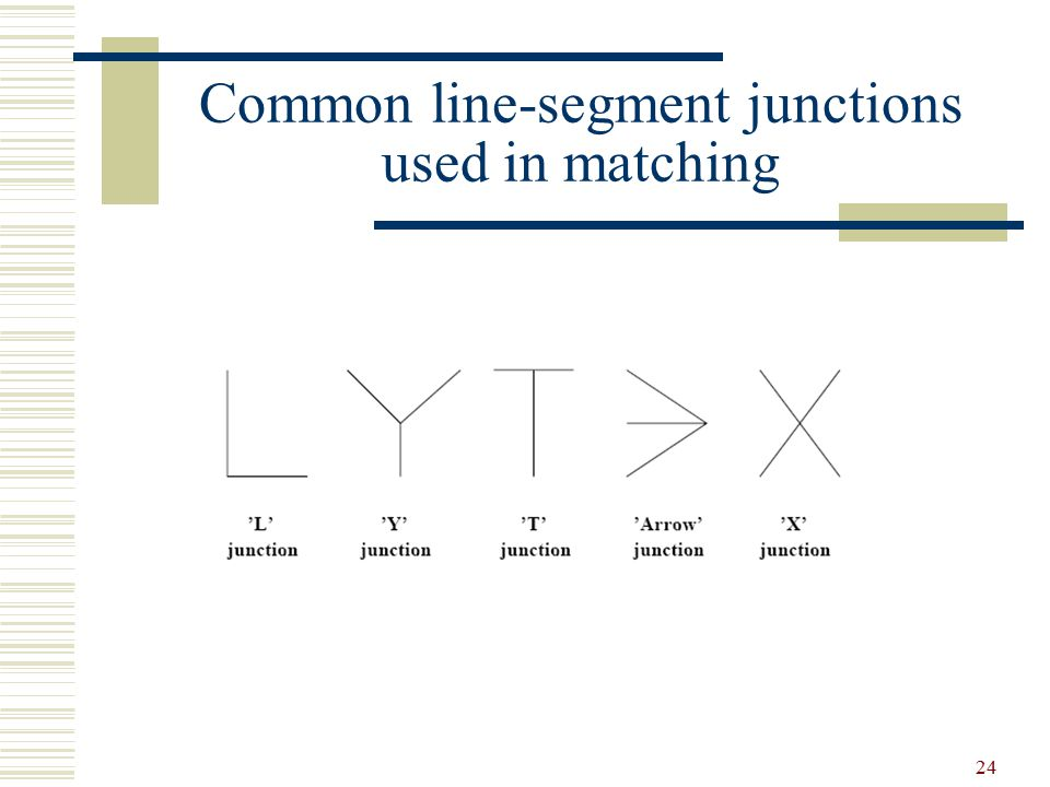 Common line-segment junctions used in matching