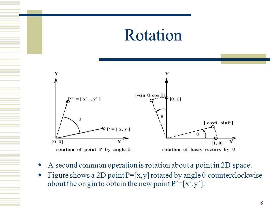 Rotation A second common operation is rotation about a point in 2D space.