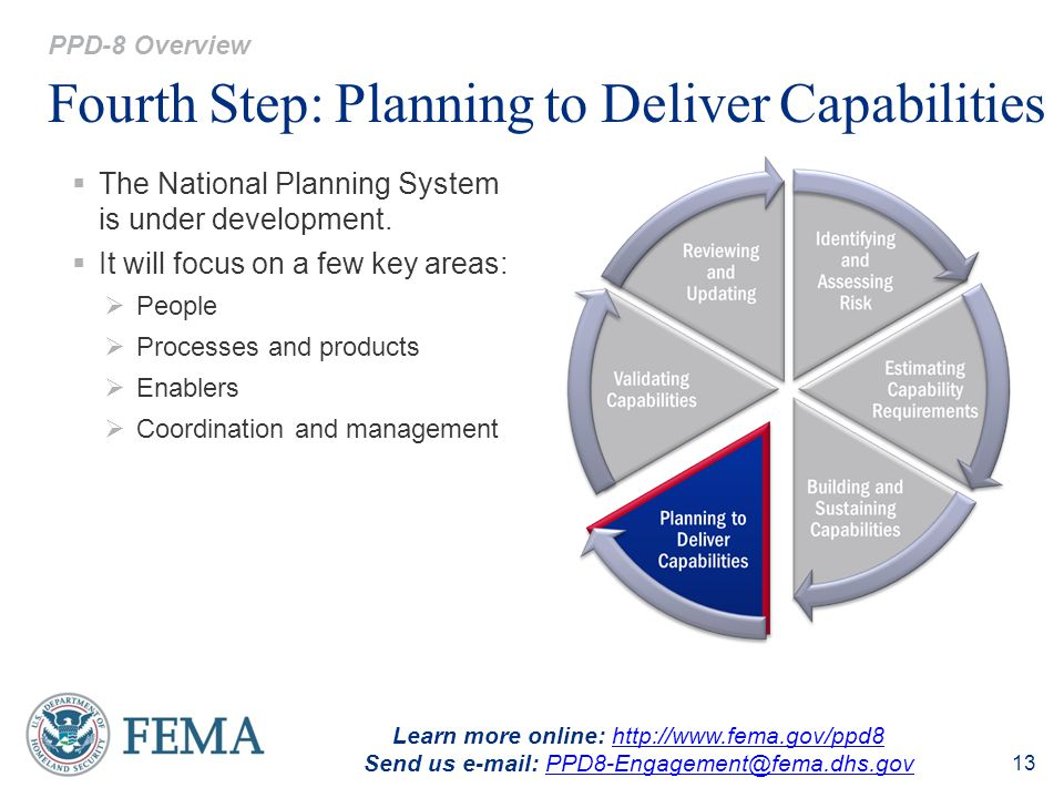 Fourth Step: Planning to Deliver Capabilities