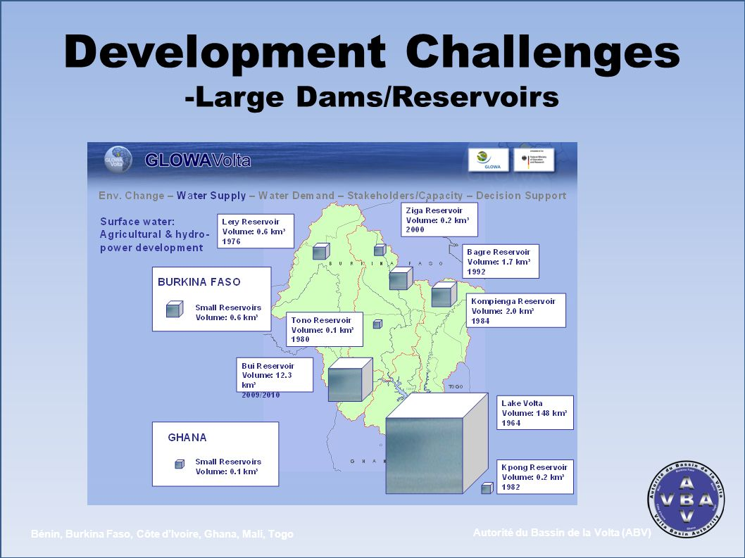 Development Challenges -Large Dams/Reservoirs