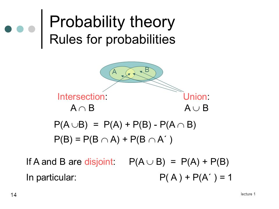 a report on the mathematical concept of probability Fundamentals of mathematical statistics pavol or−ansk the –rst chapter de–ned the very concept of probability, we deal with here its basic operations.