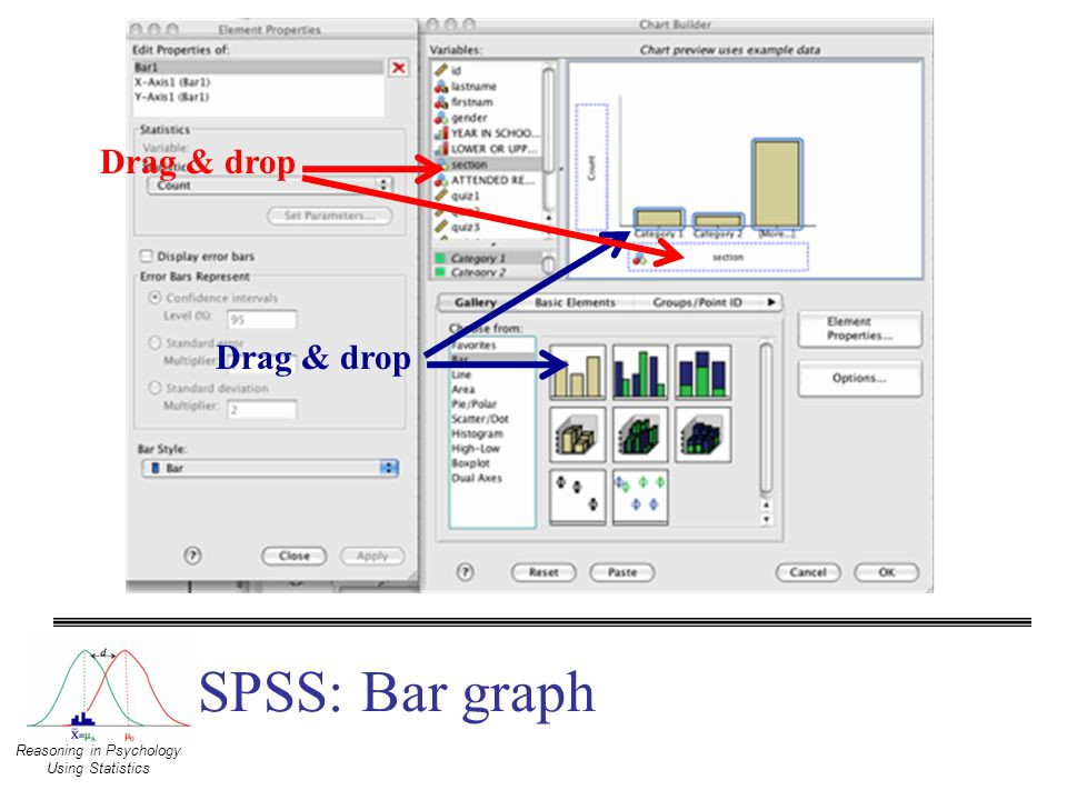 how to make a bar graph using spss