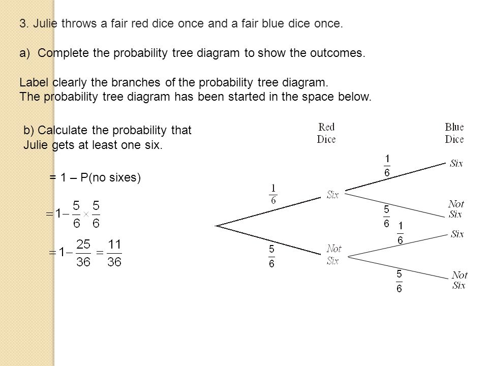 Probability ppt video online download julie throws a fair red dice once and a fair blue dice once ccuart Choice Image