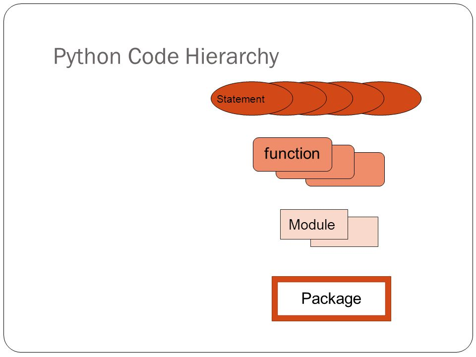 Programming For Engineers In Python Ppt Video Online