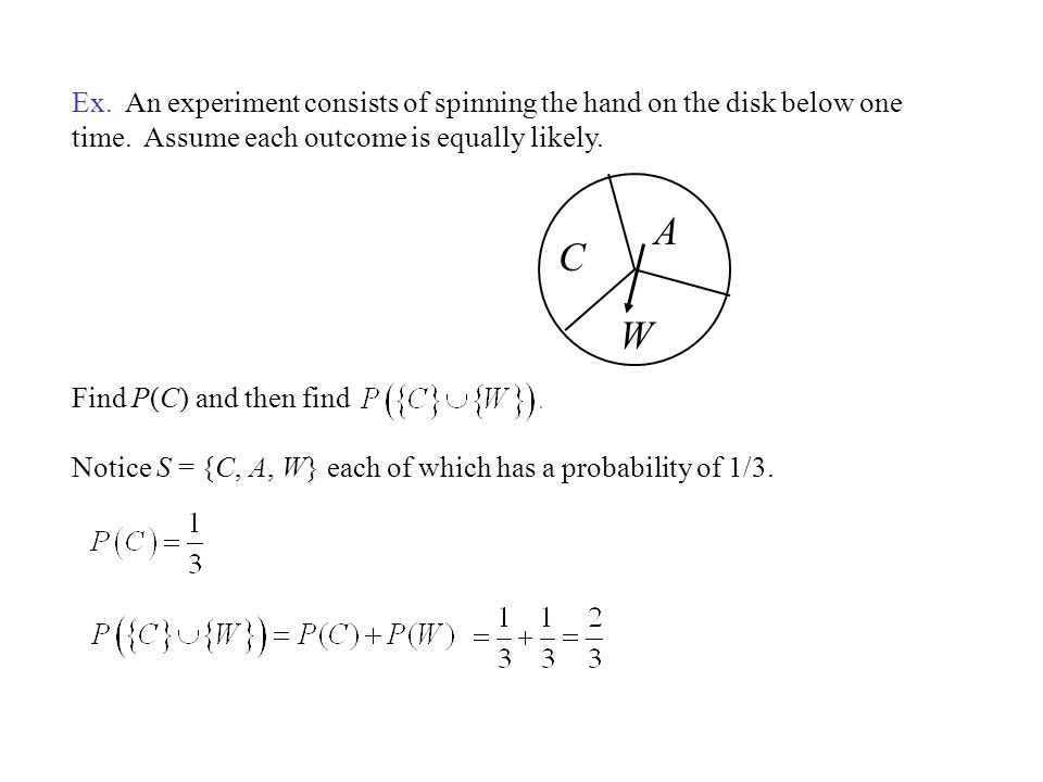 Ex. An experiment consists of spinning the hand on the disk below one time. Assume each outcome is equally likely.