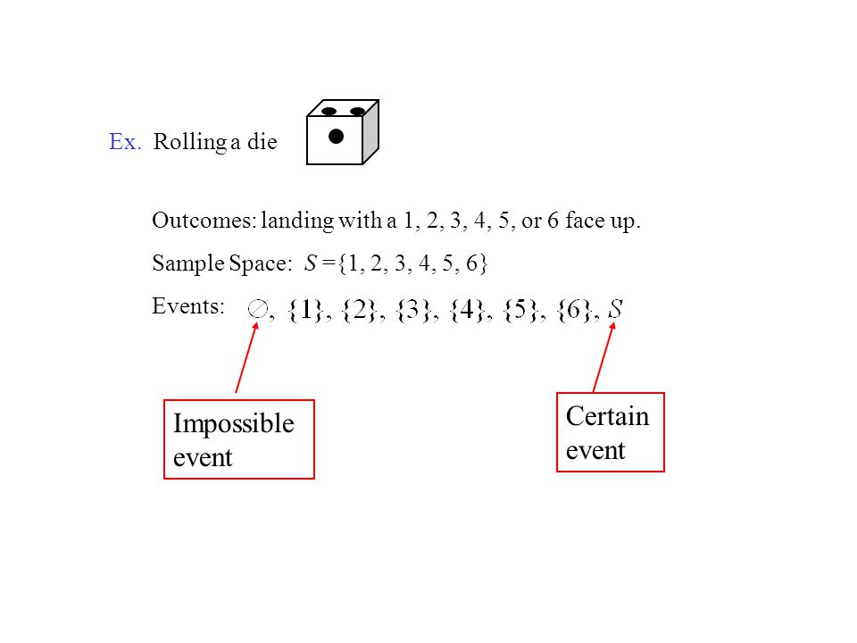 Certain event Impossible event Ex. Rolling a die