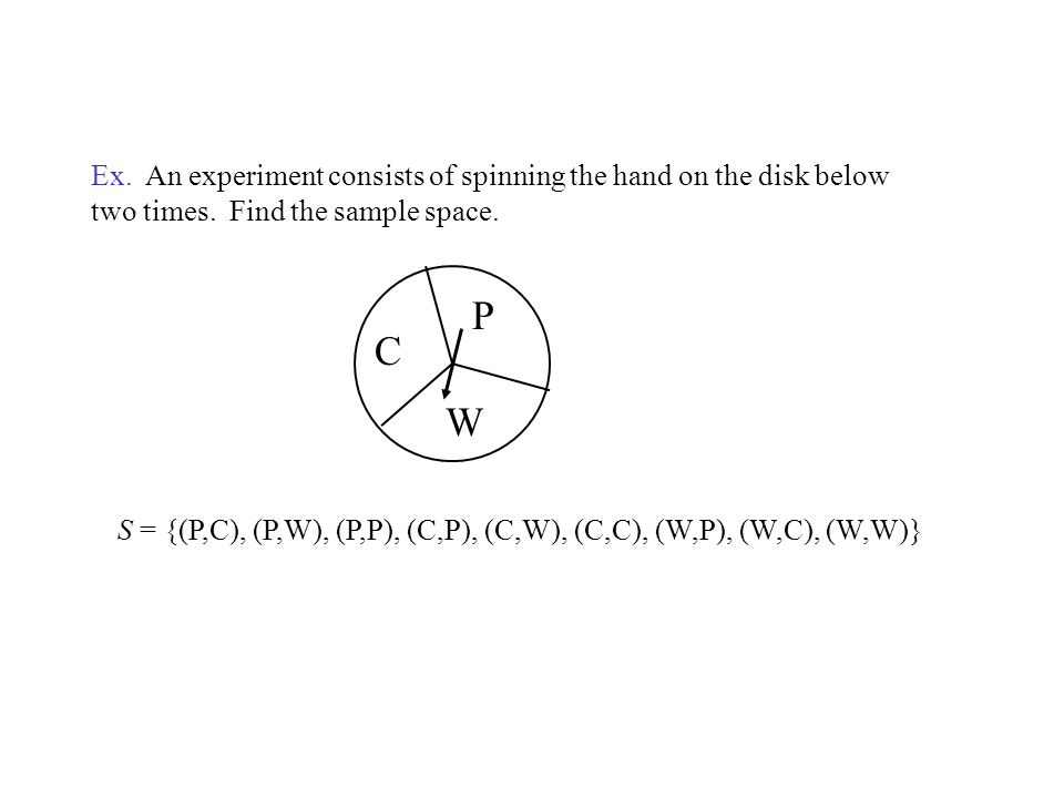 Ex. An experiment consists of spinning the hand on the disk below two times. Find the sample space.