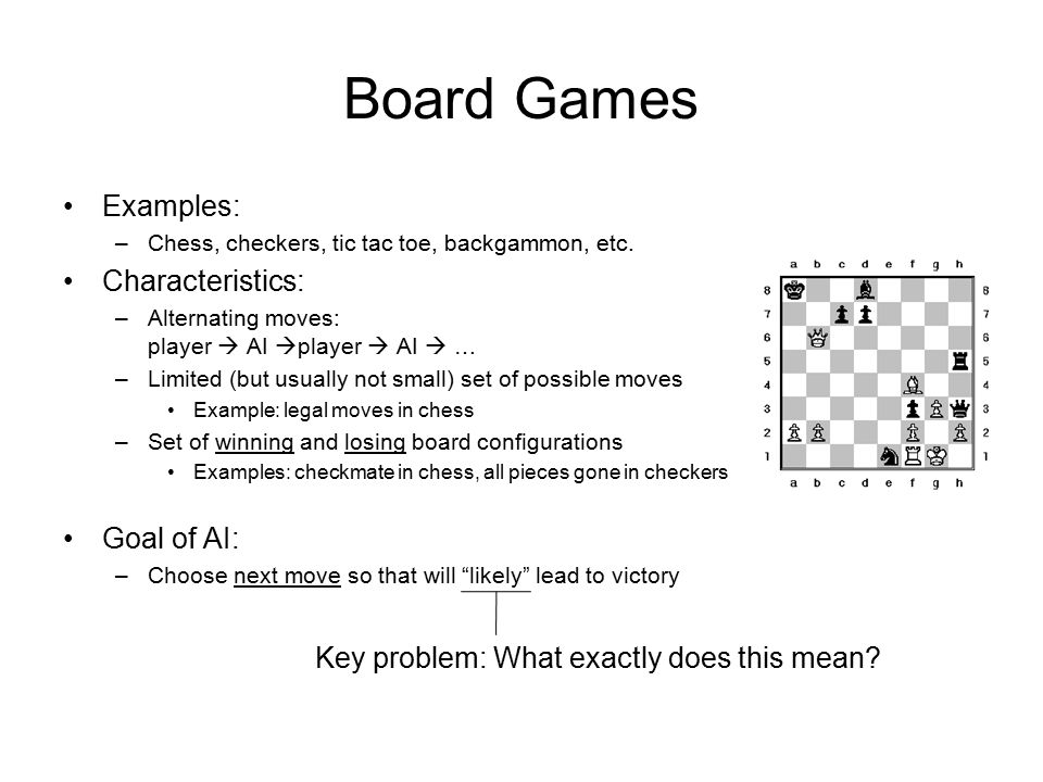 Board Games Examples: Characteristics: Goal of AI: