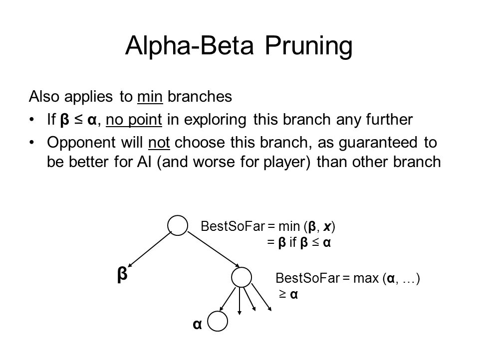 Alpha-Beta Pruning β Also applies to min branches