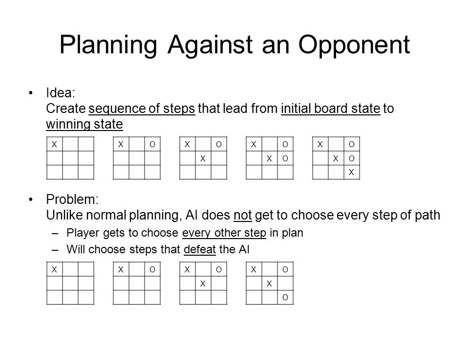 Planning Against an Opponent