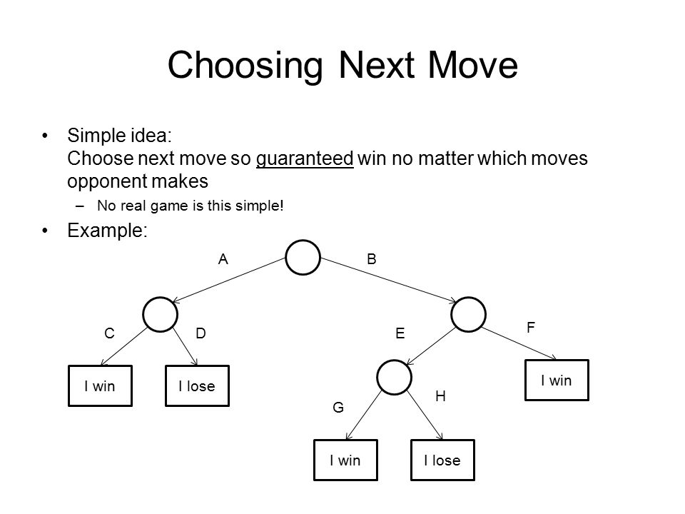 Choosing Next Move Simple idea: Choose next move so guaranteed win no matter which moves opponent makes.