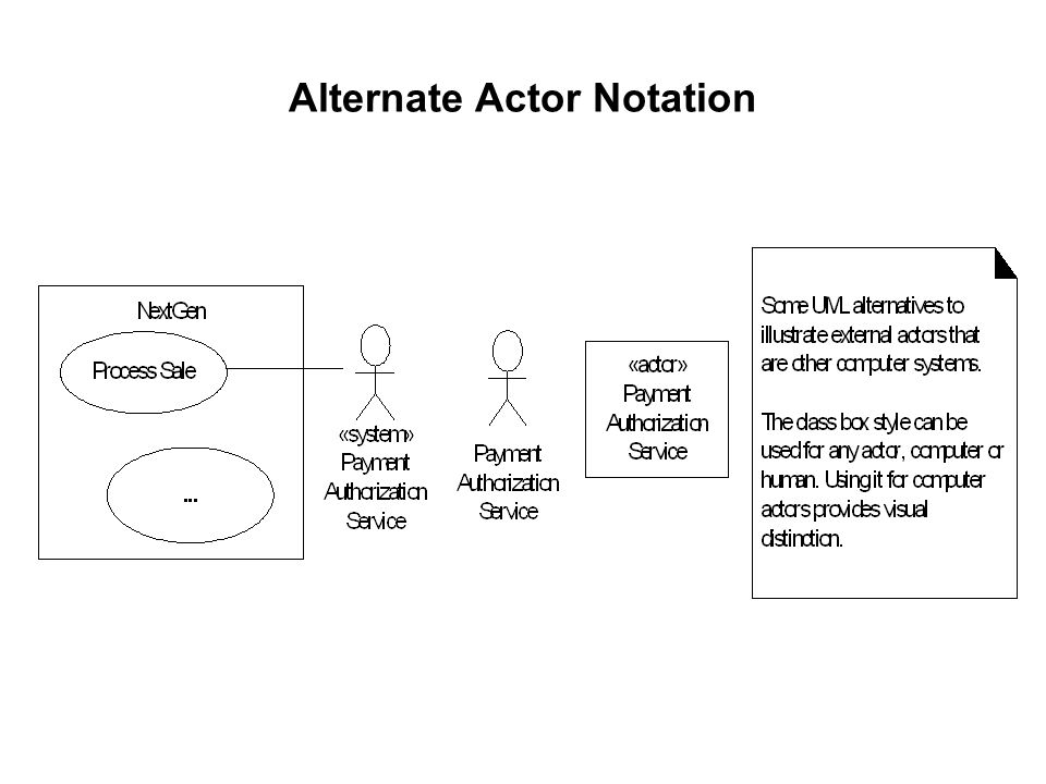 Alternate Actor Notation