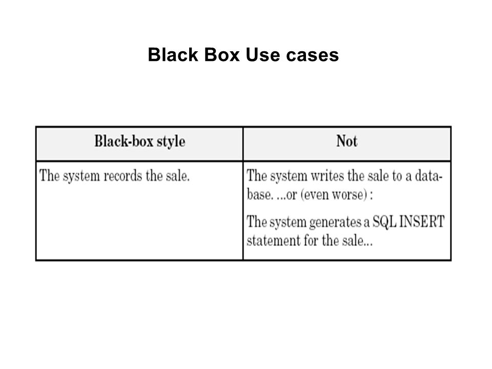 Black Box Use cases