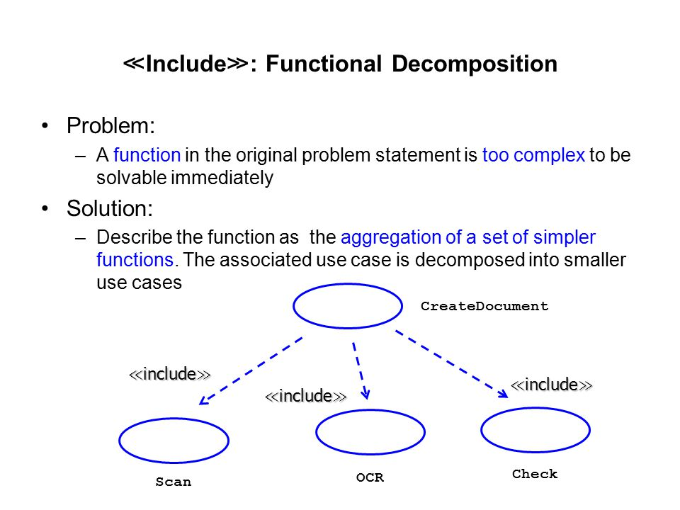 ≪Include≫: Functional Decomposition