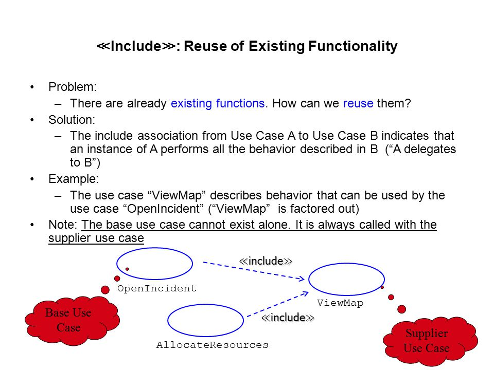 ≪Include≫: Reuse of Existing Functionality