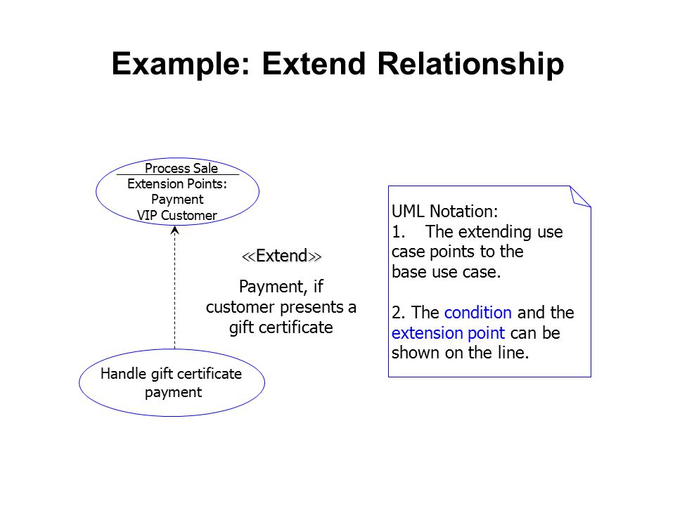 Example: Extend Relationship