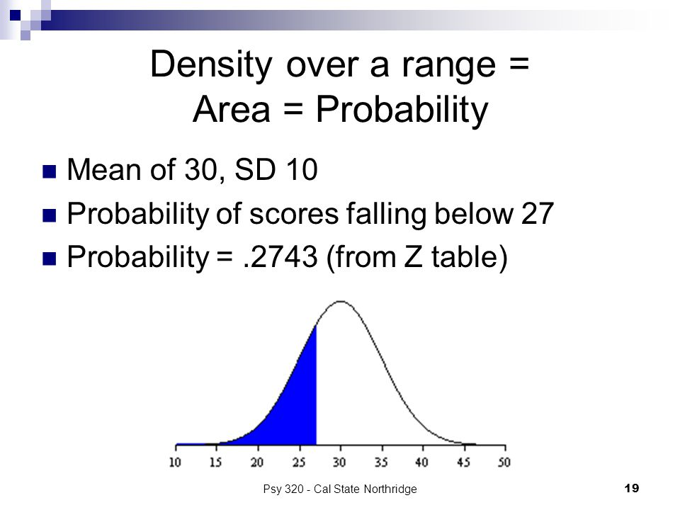 Density over a range = Area = Probability
