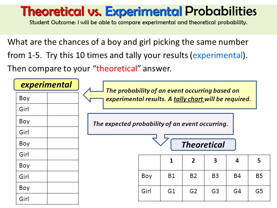 dice rolling theoretical probability activity pdf