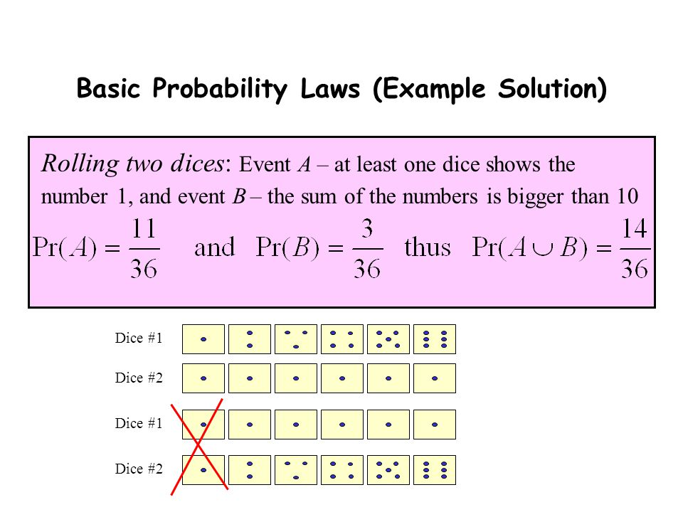 Basic Probability Laws (Example Solution)