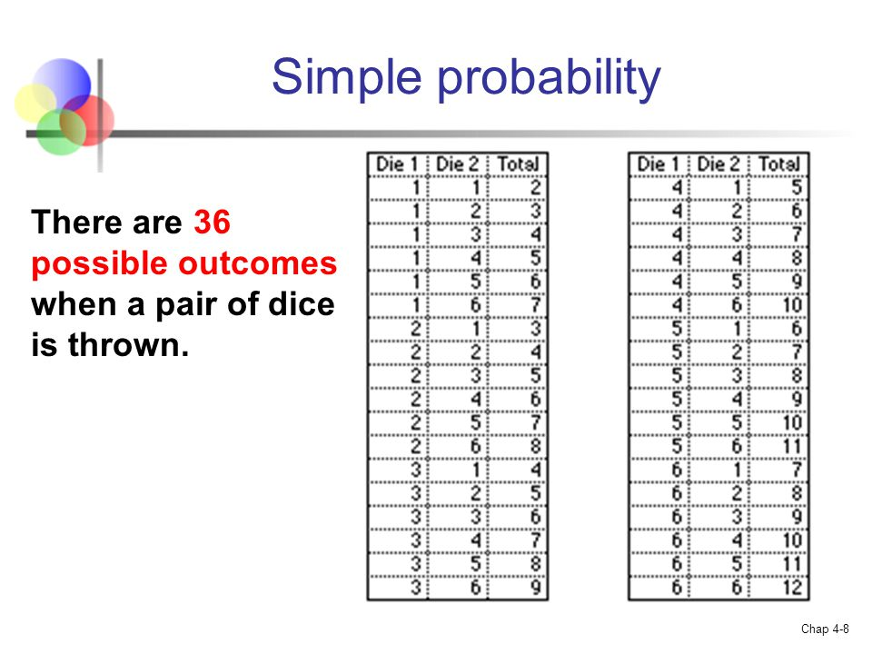 Simple probability There are 36 possible outcomes when a pair of dice is thrown.