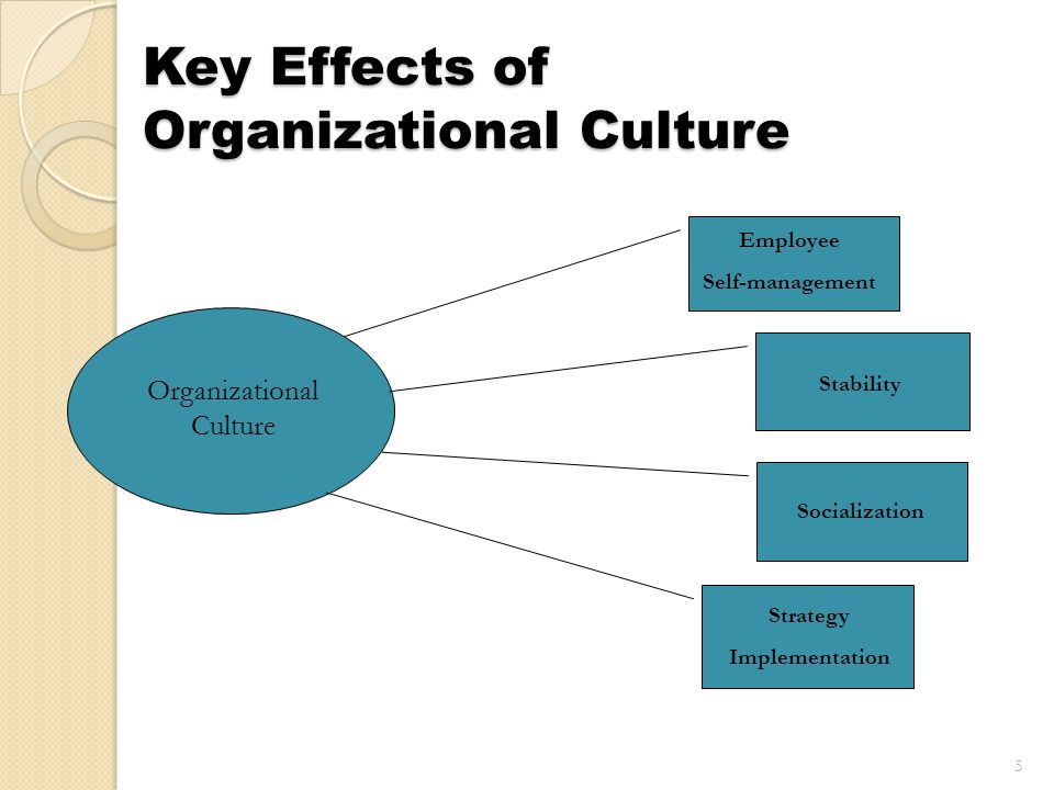 impact of organisational culture on strategy implementation Organisational culture v business strategy  to organisational strategy and its implementation,  the impact of organisational culture on individual.