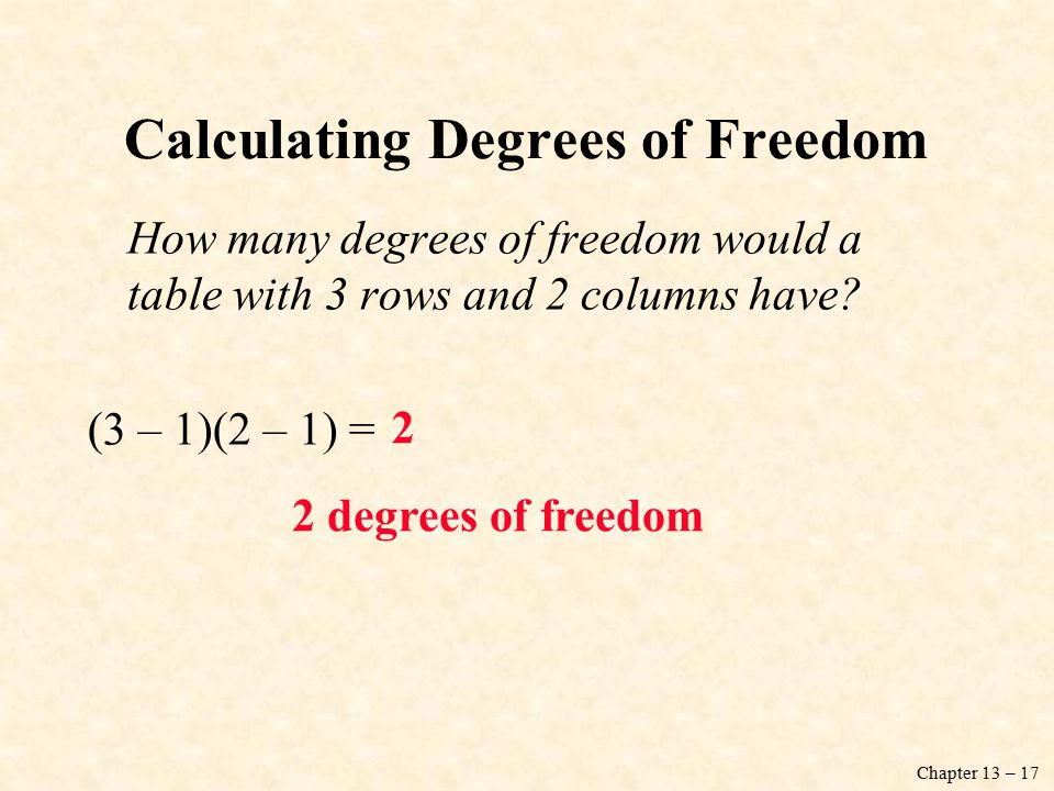 relationship between degrees of freedom and distribution table
