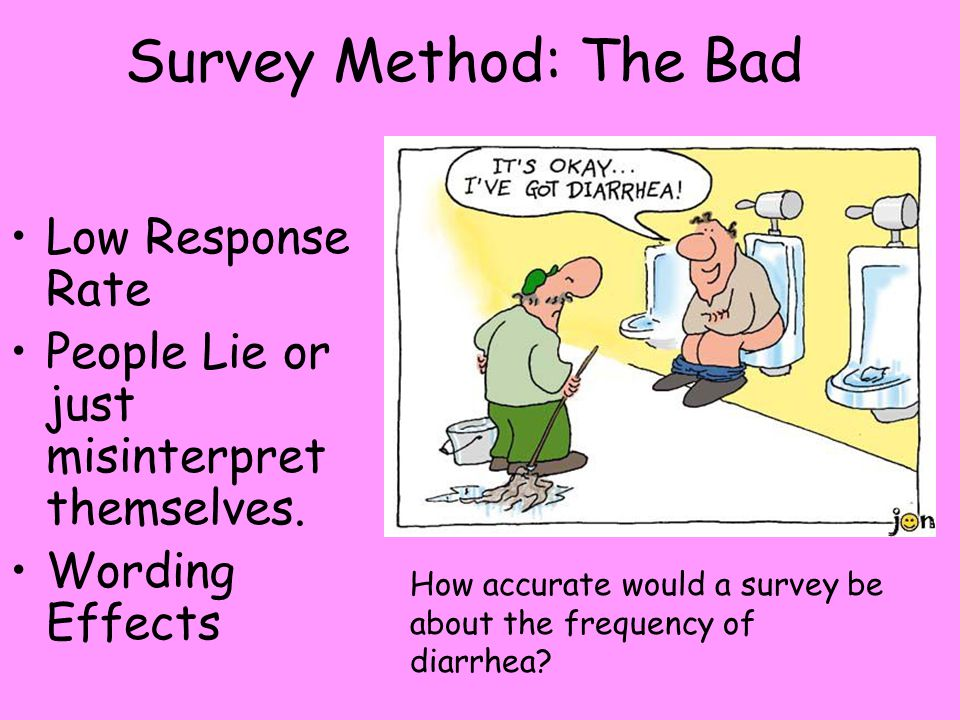 Survey Method: The Bad Low Response Rate