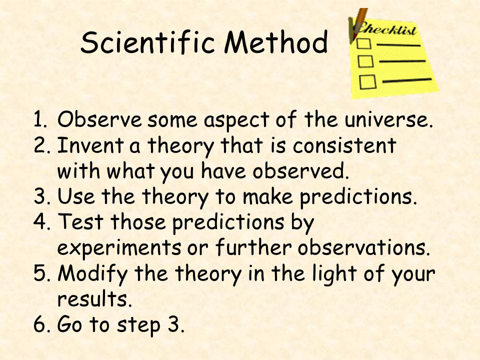 Scientific Method Observe some aspect of the universe.