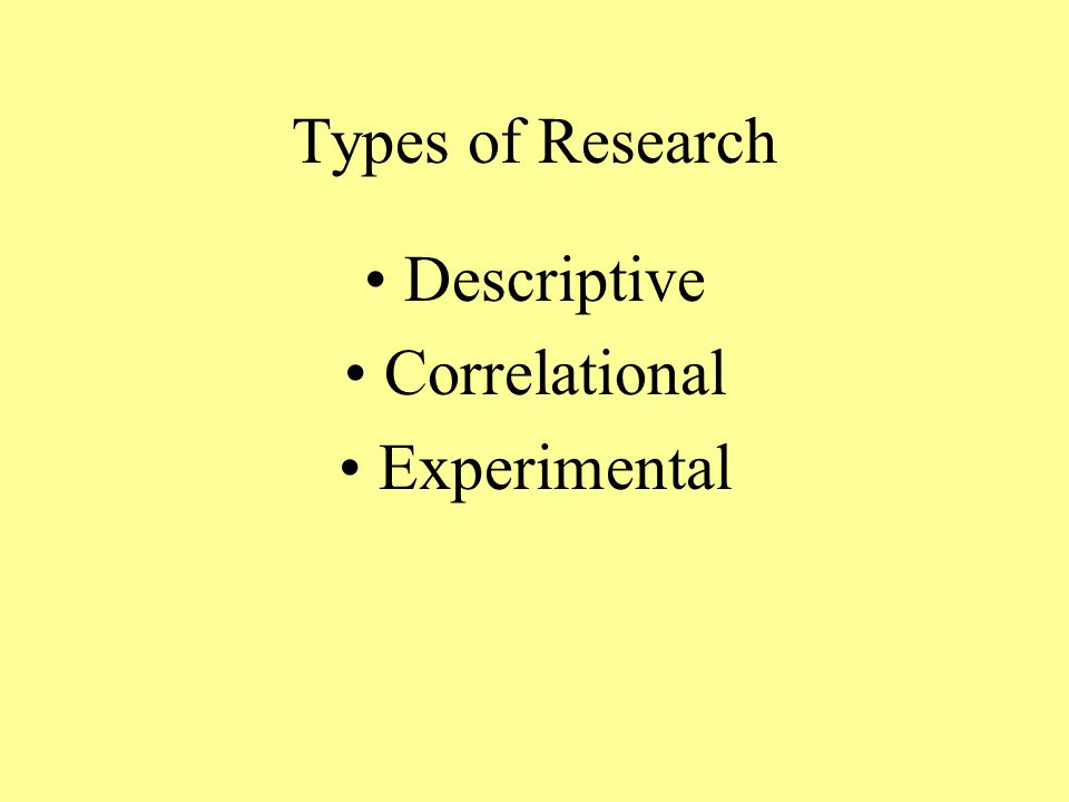 Types of Research Descriptive Correlational Experimental
