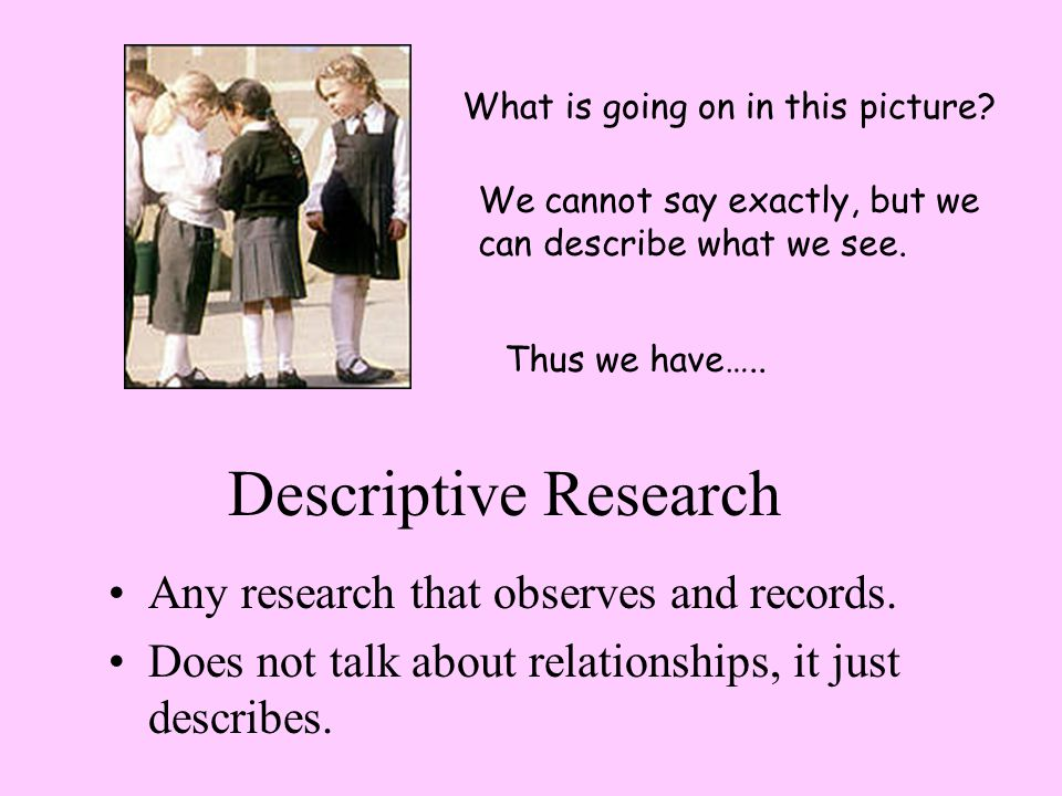 Descriptive Research Any research that observes and records.