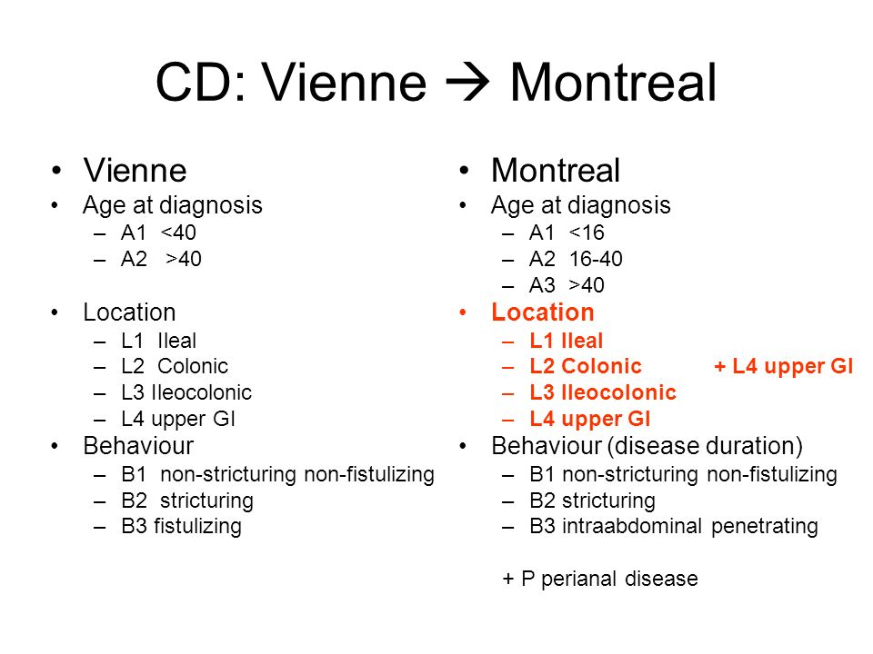 CD: Vienne  Montreal Vienne Montreal Age at diagnosis Location