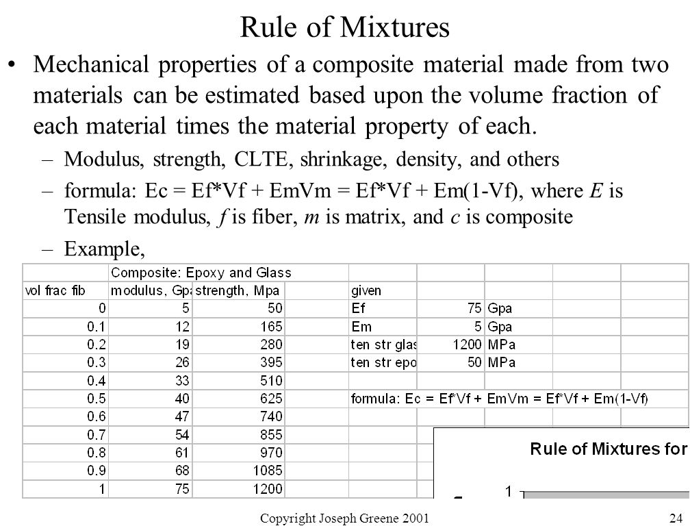 mechanical properties of materials Summary and concluding remarks •this class presents an introduction to the structure and properties of materials •a simple introduction to amorphous and crystalline.