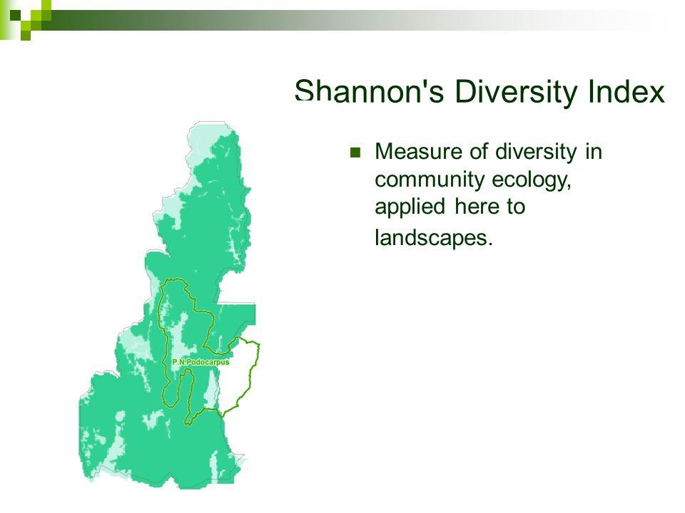 Shannon s Diversity Index