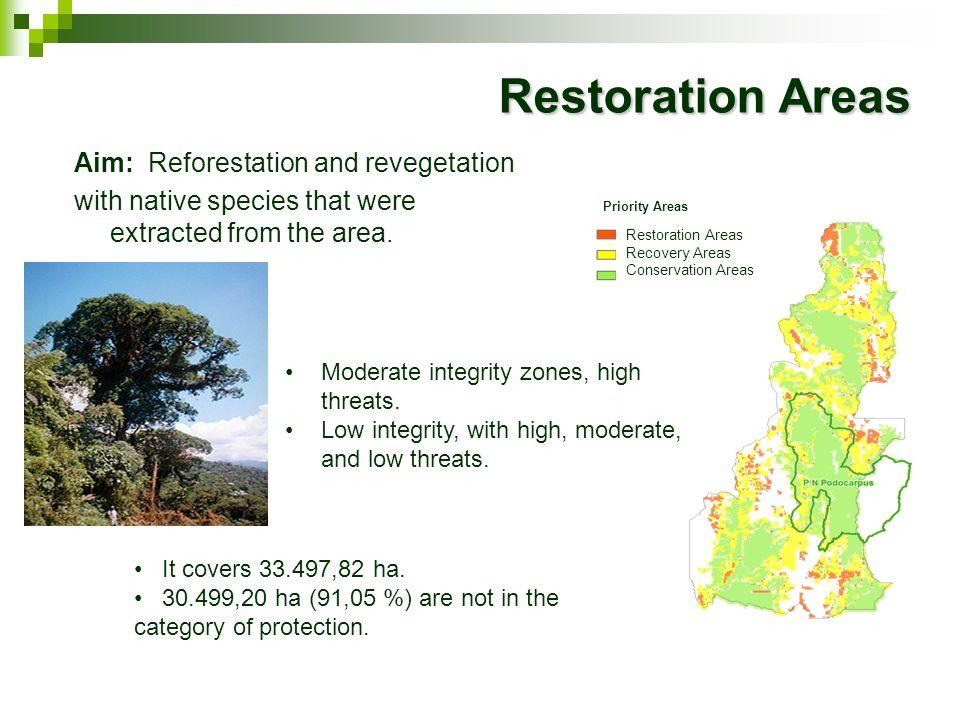 Restoration Areas Aim: Reforestation and revegetation