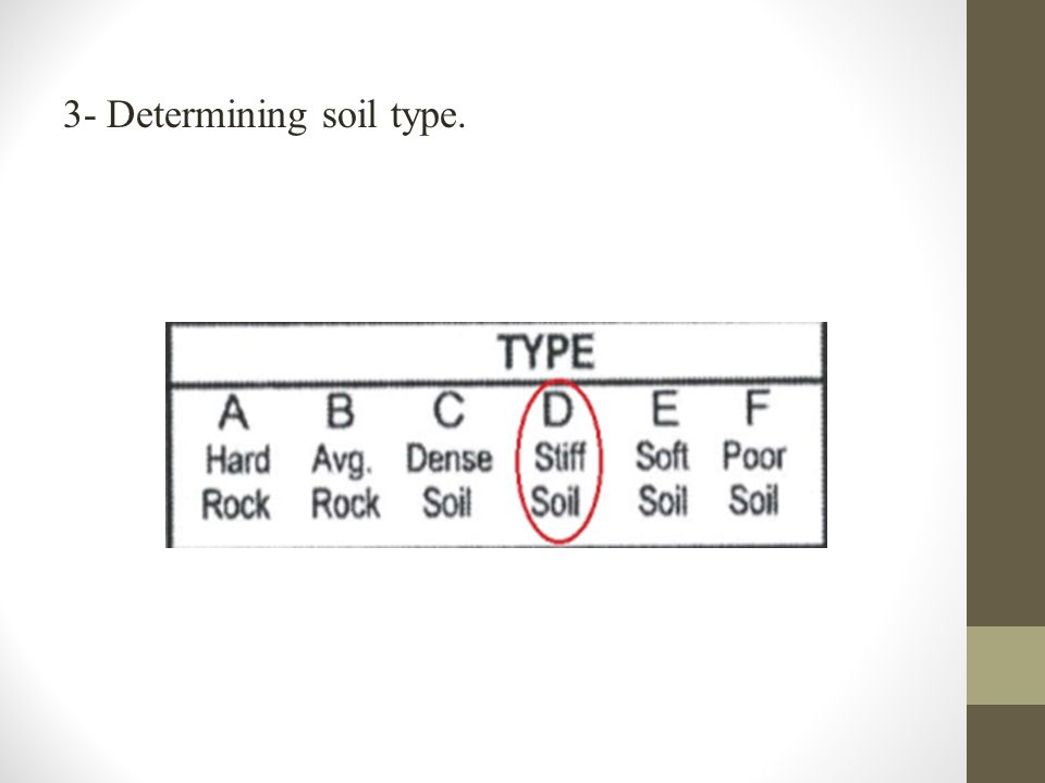 Contents introduction rapid visual screening ppt for Soil quality definition