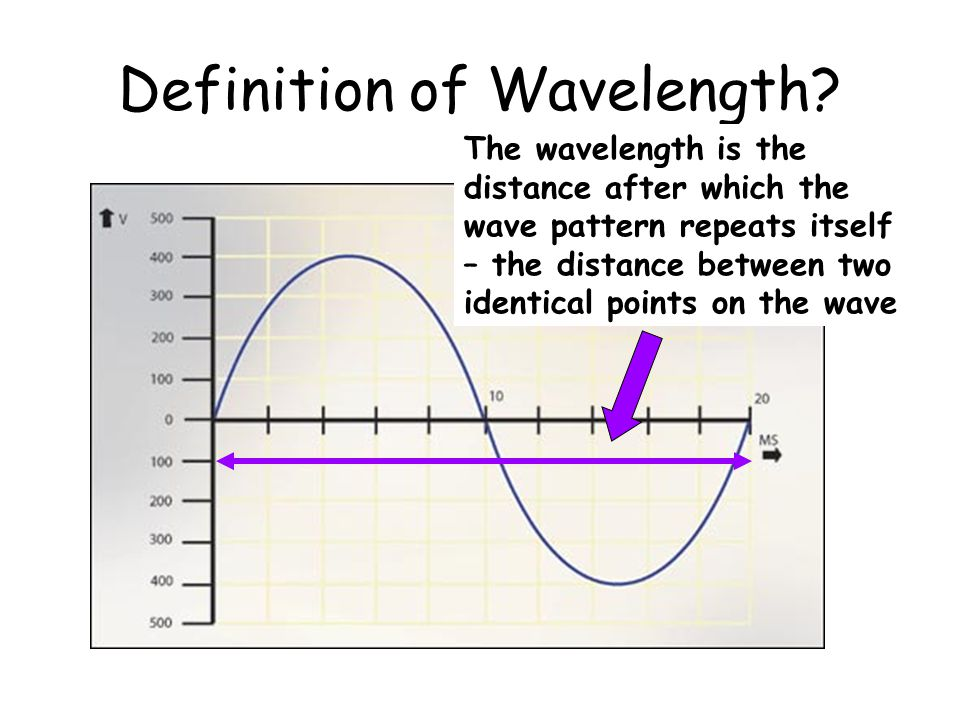 In unit 4 we will learn about Waves and Optics. - ppt download