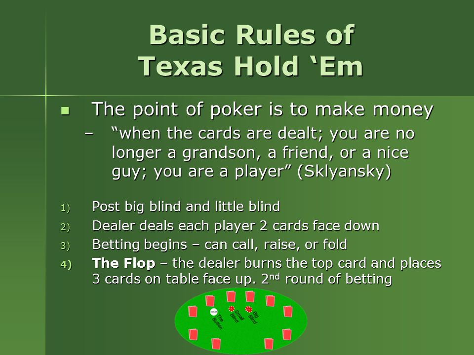 Poker texas holdem blind rules