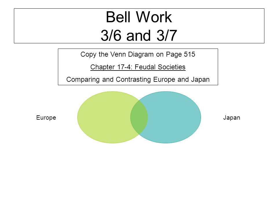 Bell Work 3/6 and 3/7 Copy the Venn Diagram on Page 515