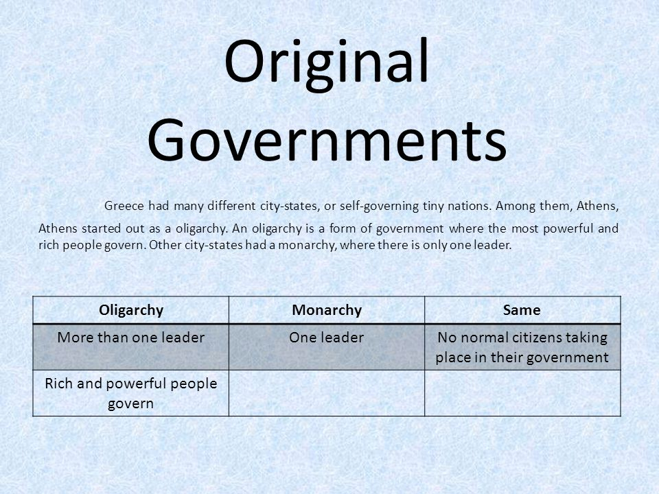 Ancient Greece LEGS Government and Law - ppt video online download