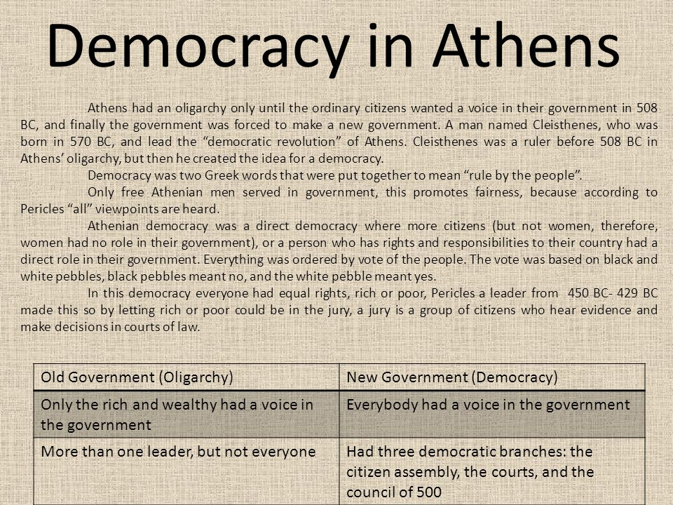 the roles in athens government and Women did not participate in the political life of athens spartan government: usually classified as an oligarchy (rule by a few)  role of women.
