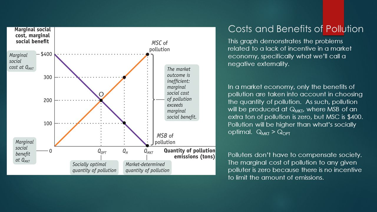marginal cost and net benefits