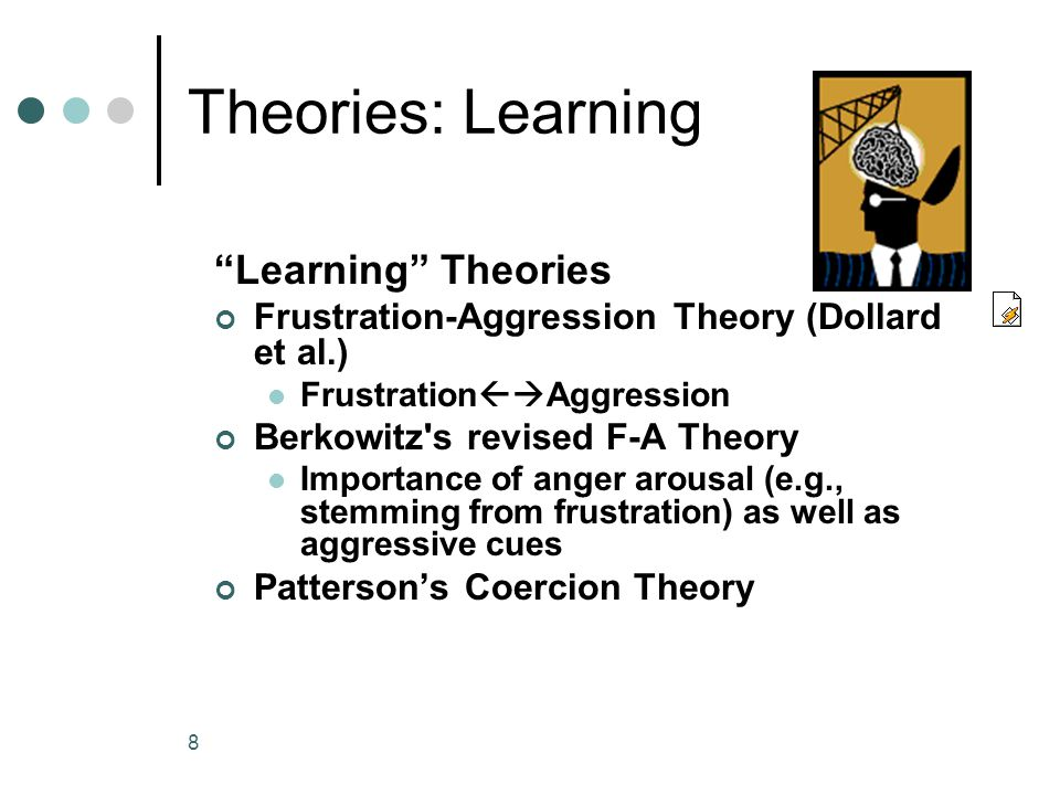 theories of learning in psychology pdf