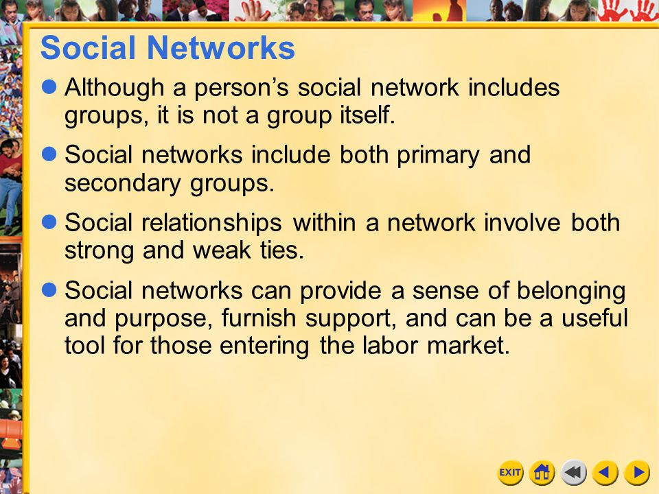 Social Networks Although a person's social network includes groups, it is not a group itself.