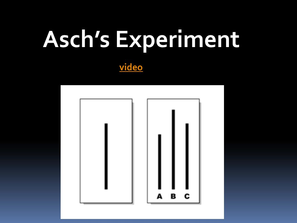 Asch's Experiment video Asch's Experiments