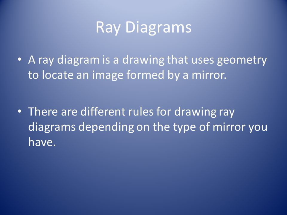 Ray Diagrams A ray diagram is a drawing that uses geometry to locate an image formed by a mirror.