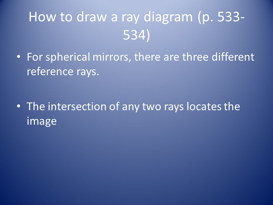 How to draw a ray diagram (p )