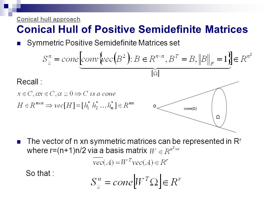 Conical hull approach Conical Hull of Positive Semidefinite Matrices
