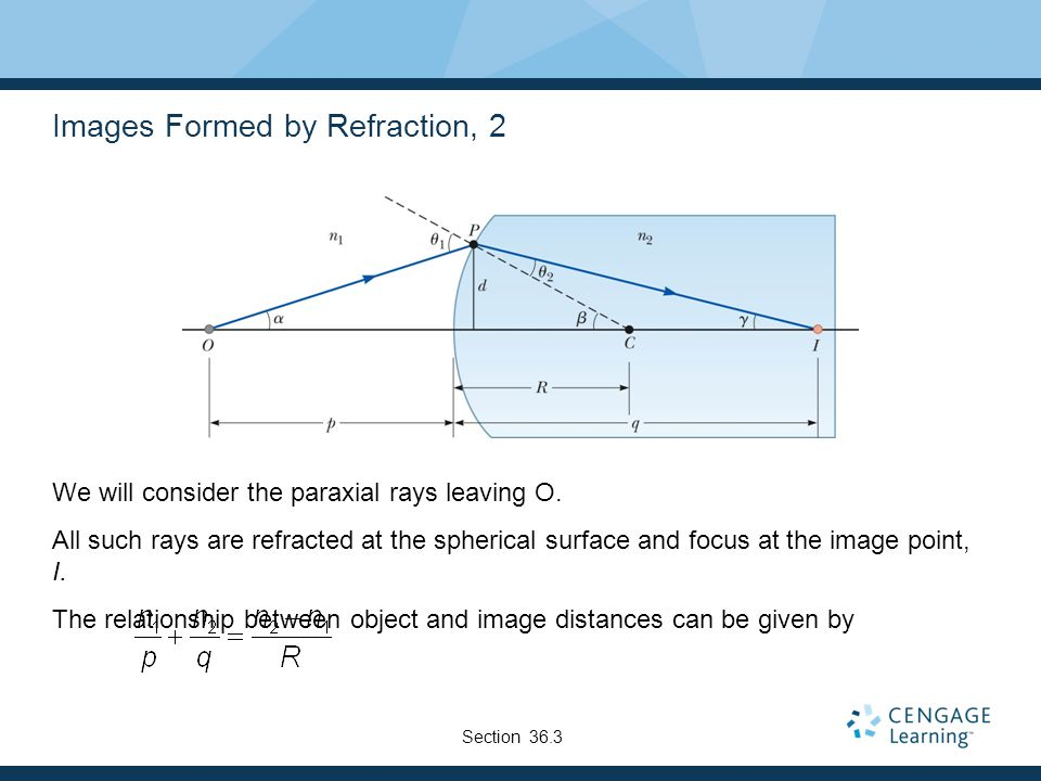 Images Formed by Refraction, 2
