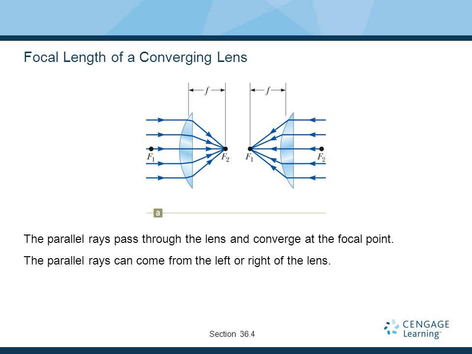 Focal Length of a Converging Lens